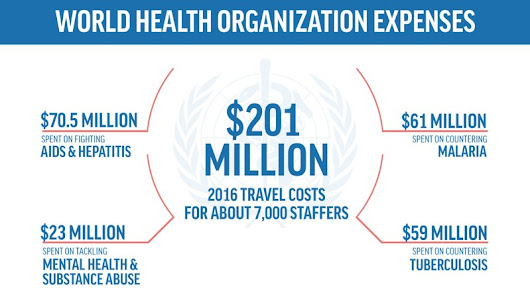 AP Exclusive: Health agency spends more on travel than AIDS