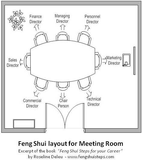 Feng Shui suggestion for Meeting Room Layout | Feng Shui Steps