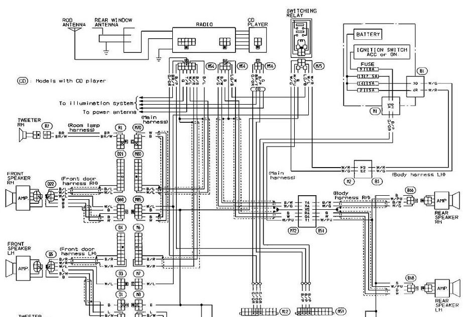 Clarion Car Stereo Wire Diagram