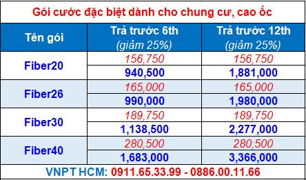 Goi cuoc Internet VNPT Chung Cu 8X Dam Sen