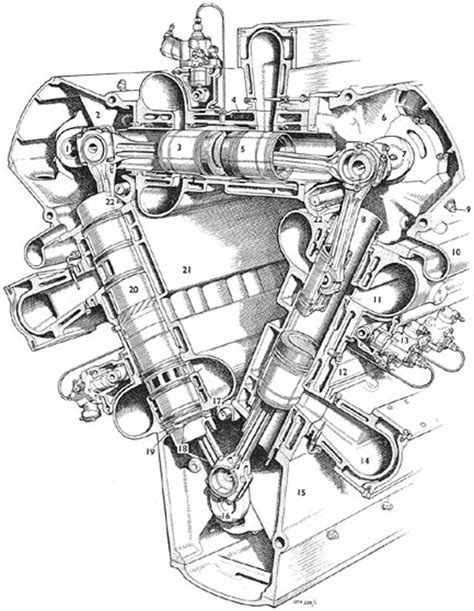 Deltic Illo-1 | Engines | Diesel engine, Engineering