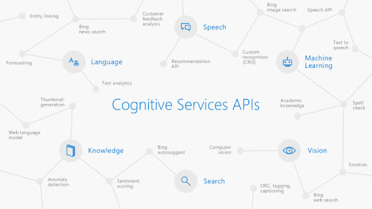 Microsoft is releasing three Cognitive Services to developers