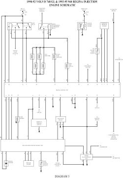 Volvo 240 Wiring Diagram Alternator