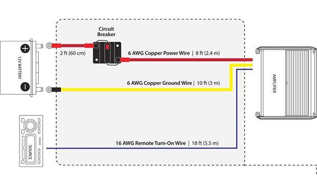 Wiring Diagram  30 Marine Stereo Wiring Diagram