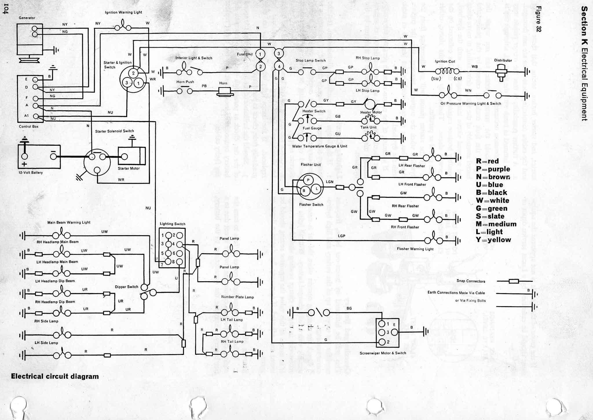 [DIAGRAM] Renault Trafic Fuse Box Diagram FULL Version HD
