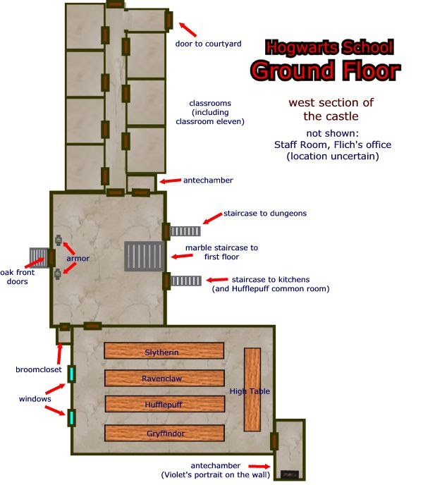 map of hogwarts grounds. HPL: Hogwarts Ground Floor