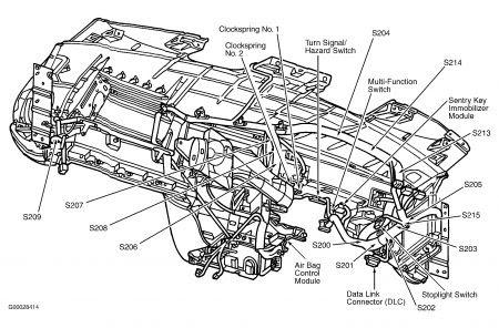 1997 Dodge Intrepid Engine Diagram Wiring Diagram System Pipe Image Pipe Image Ediliadesign It