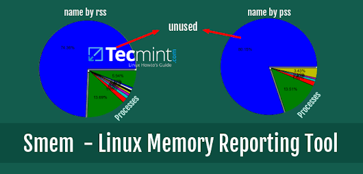 Smem - Reports Memory Consumption Per-Process and Per-User Basis in Linux