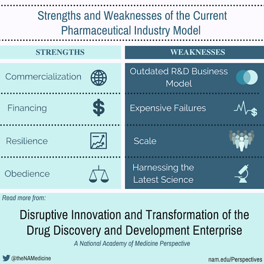 Disruptive Innovation and Transformation of the Drug Discovery and Development Enterprise | National Academy of Medicine