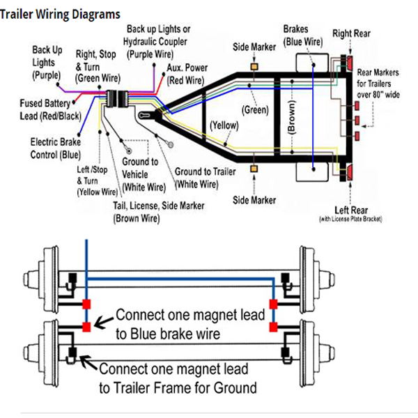 Diagram Dodge Ram Wiring Diagram For Trailer Lights Full Version Hd Quality Trailer Lights Diagrammarh Anticheopinioni It