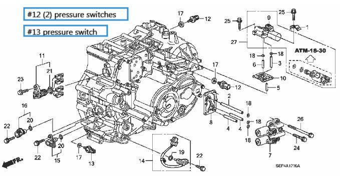 Acura Rsx Manual Transmission Fluid - Acura tl transmission fluid