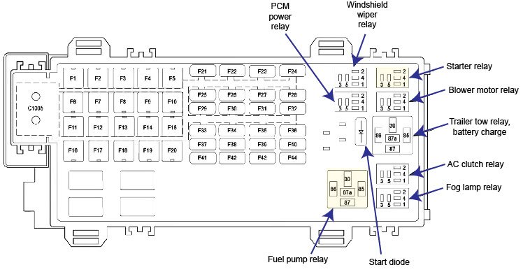 1996 Ford Explorer Fuse Box Diagram With Sun Roof