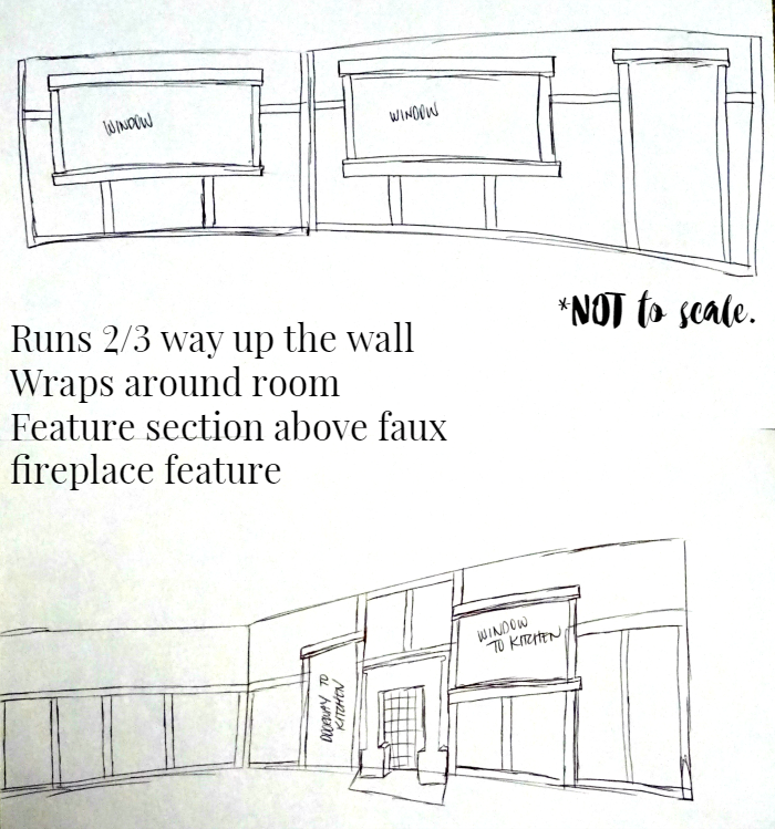 rough mission style wainscoting plans for dining room