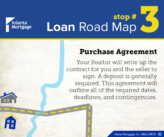 Inlanta Mortgage Pewaukee Loan Road Map: Stop #3 Purchase Agreement