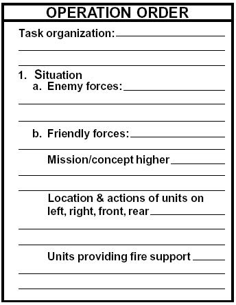 PLAN - Operation order (OPORD) (ArmyStudyGuide.com)