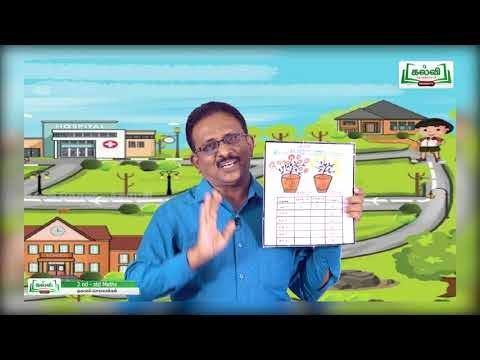 2nd Matha தகவல் செயலாக்கம்  இயல் 3 பகுதி 1 Kalvi TV