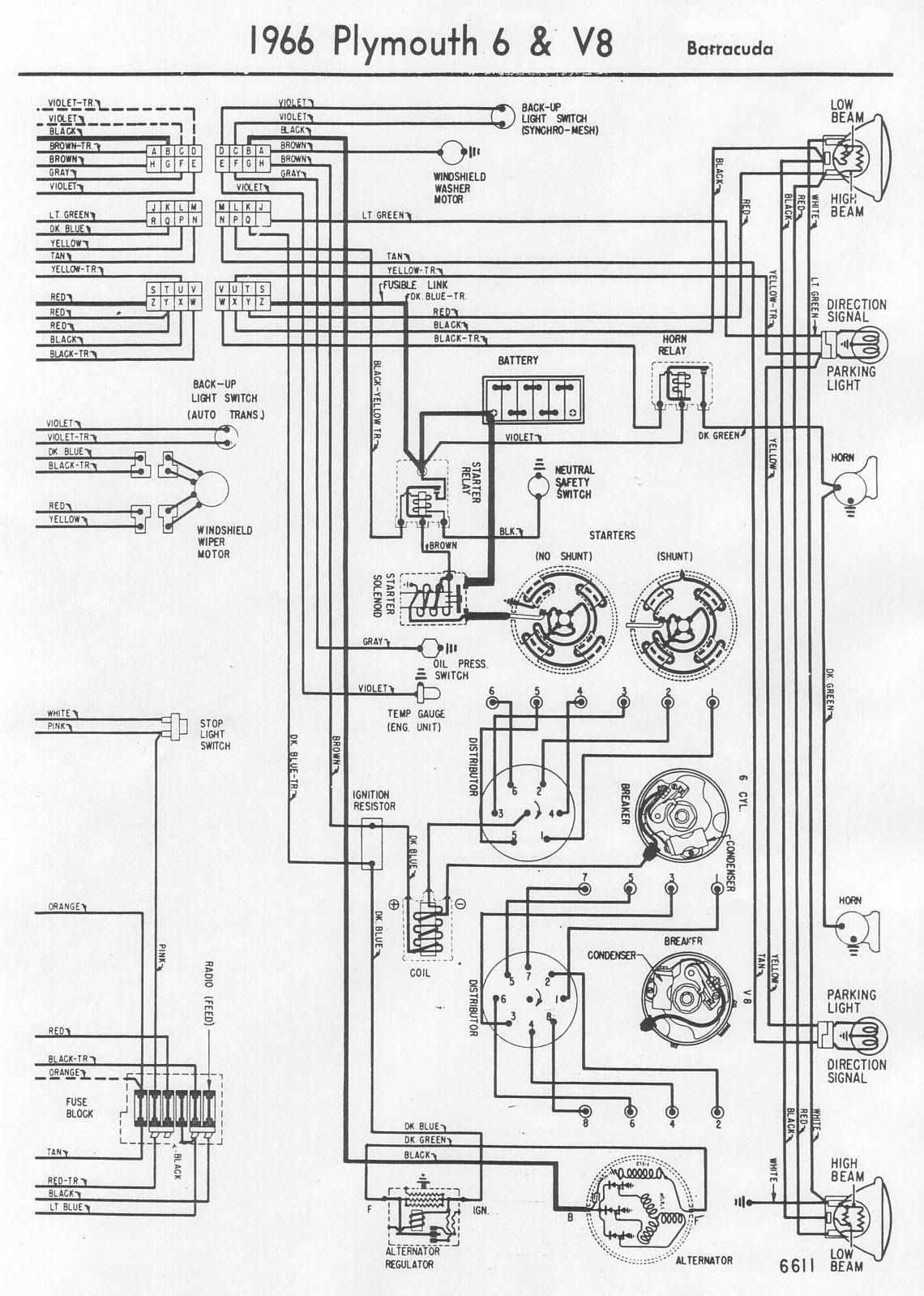 Dodge Dart Wiring Diagrams Gota Wiring Diagram