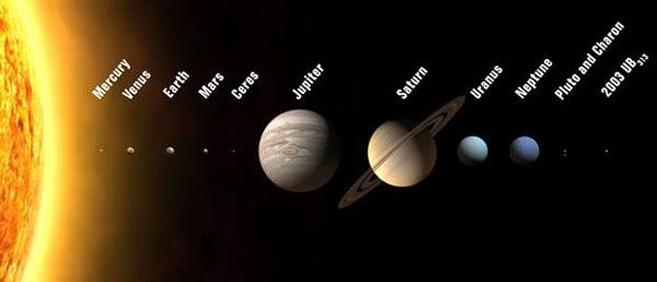 An illustration showing the 12 planets in our solar system