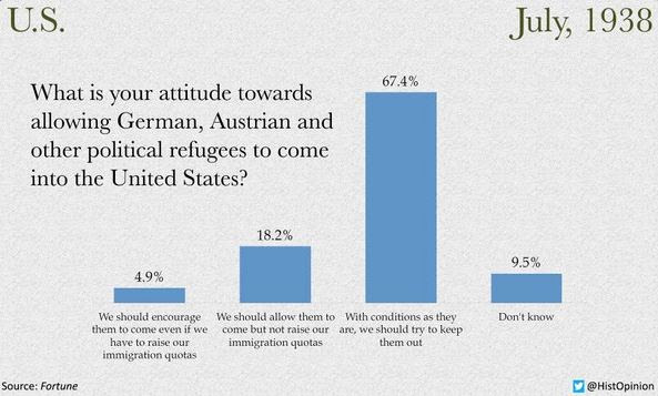 Image result for poll syrian refugees