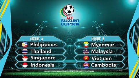 AFF Cup 2016, lịch thi đấu AFF Cup 2016, ĐT Việt Nam, HLV Hữu Thắng