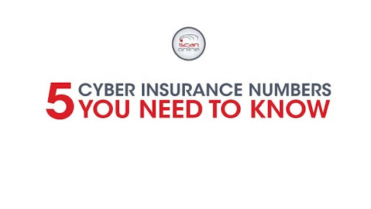iScan 5 Cyber Insurance Numbers to Know