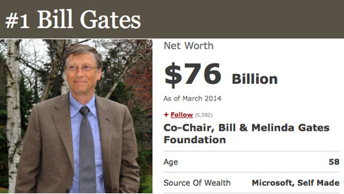 How To Be a Billionare, A Lesson From Forbes