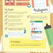 The Guide to Social Media Etiquette (Infographic)