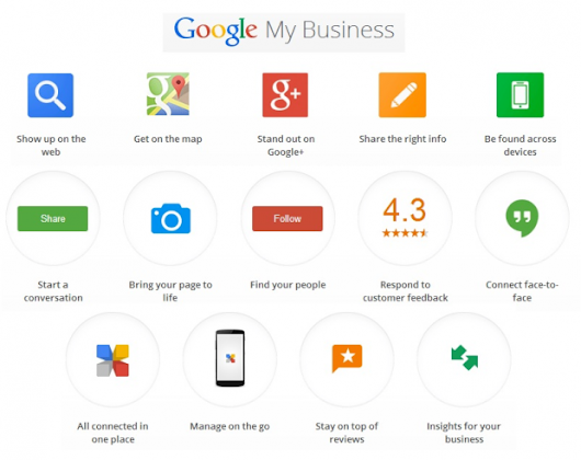 Google My Business Vs. Google Places – What's Changed In 2014?