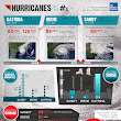 Recent Costly Hurricanes By The Numbers -