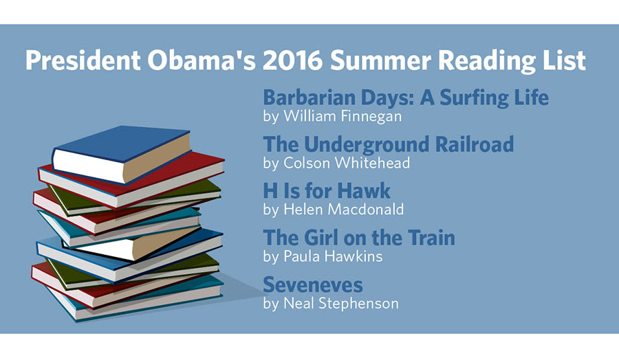 Obama's summer reading list.
