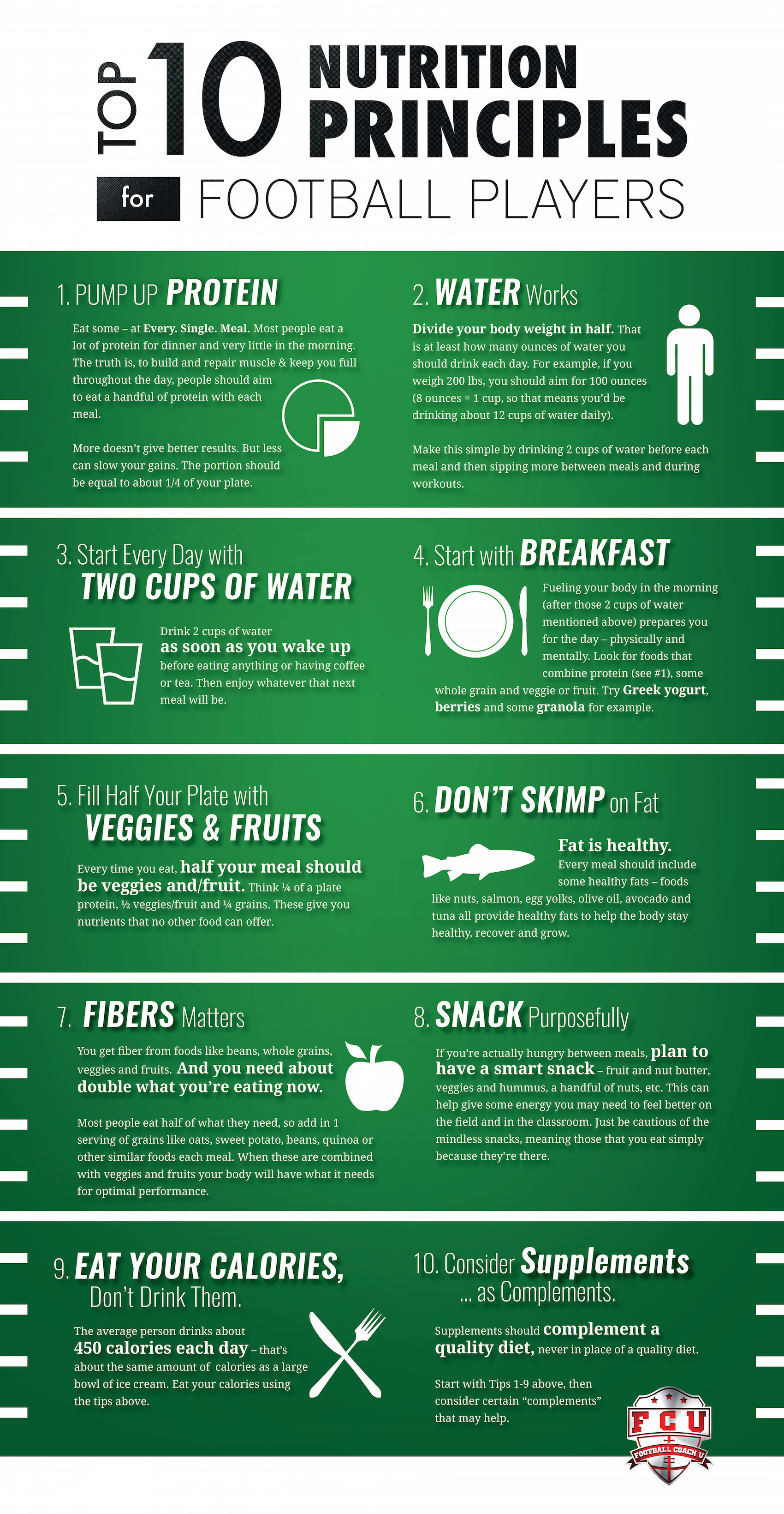 [INFOGRAPHIC] Top 10 Nutrition Principles for Football Players