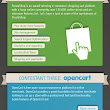 One great to make money online is still sell a product or service, this is very easy to do and low cost using an Open Source eCommerce shopping car… | Pinterest