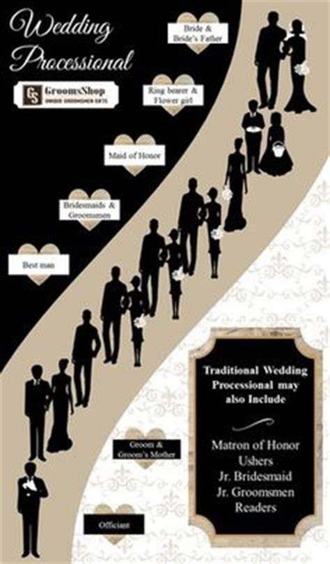 40 Best Wedding Processional Order images   Wedding