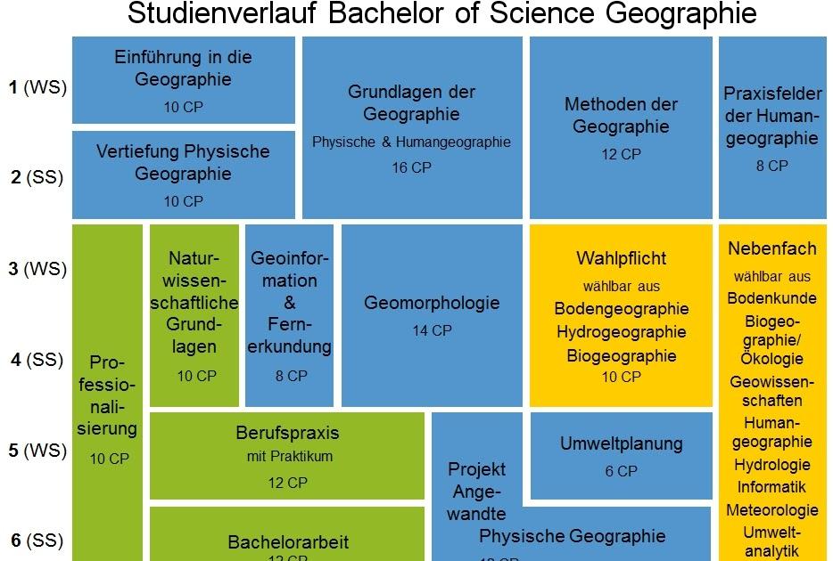 department geographie lmu