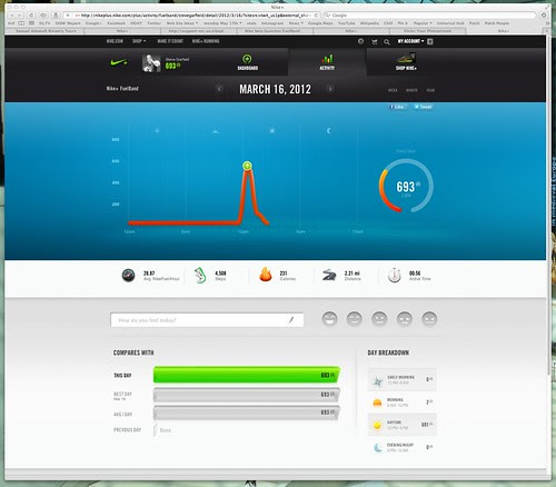 Nike+ FuelBand: Shared page via Twitter