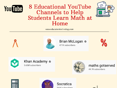 Educational YouTube Channels for Learning Math at Home