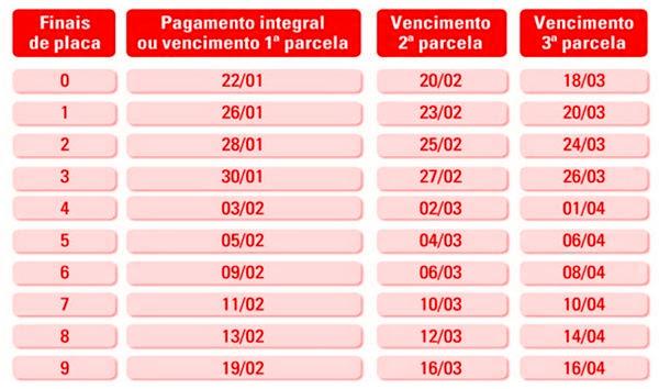 Tabela IPVA 2020 Atualizada