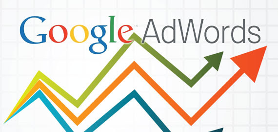 Google Adwords Income