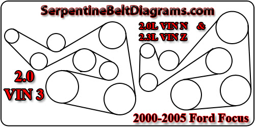 2001 saturn sl2 engine belt diagram 2009 ford focus serpentine belt diagram general wiring diagram  2009 ford focus serpentine belt diagram