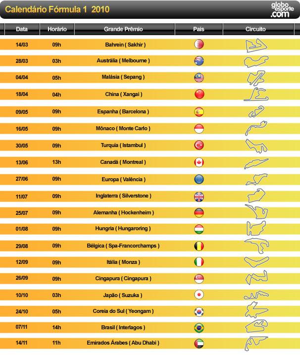 Calendário Fórmula 1 2010