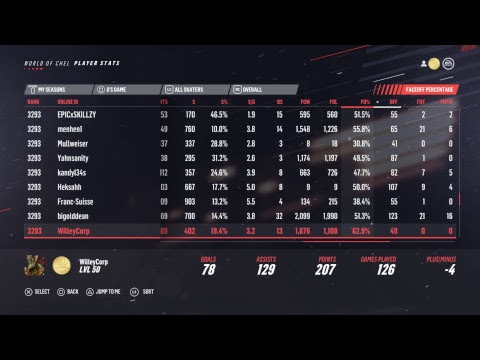 NHL 19 6v6 Drop In PS4 Live Stream Best Maine Website Hosting