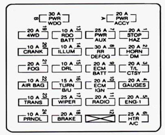 97 Gmc Jimmy Fuse Diagram Wiring Diagram And Arch Script A Arch Script A Rennella It