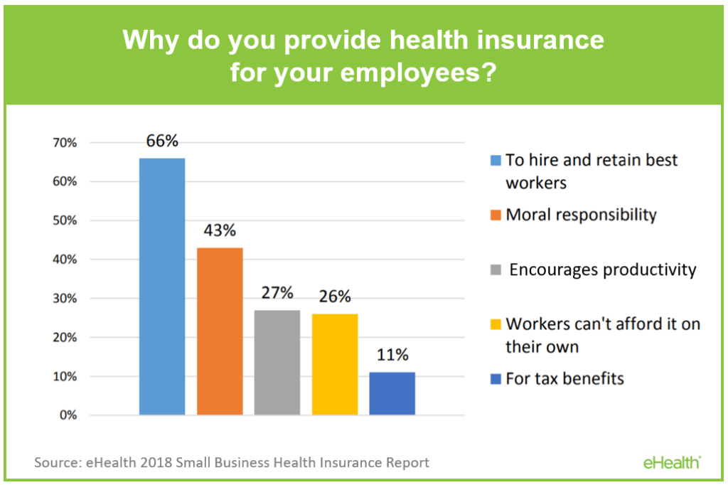 Why Should I Consider Group Health Insurance? - Group ...
