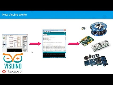 IoT Boot Camp Day 1 – Getting Started with Arduino and Visuino