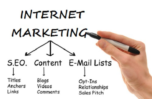 Do You Need to Hire an Internet Marketing Expert?