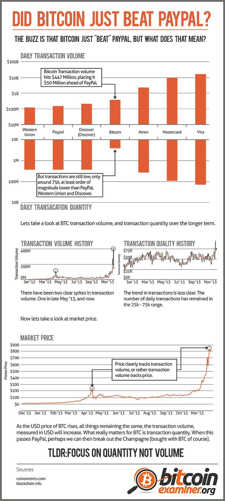 where is bitcoin money held