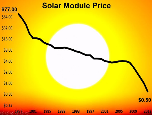 Is Moore's Law Really a Fair Comparison for Solar?  | Ramez Naam