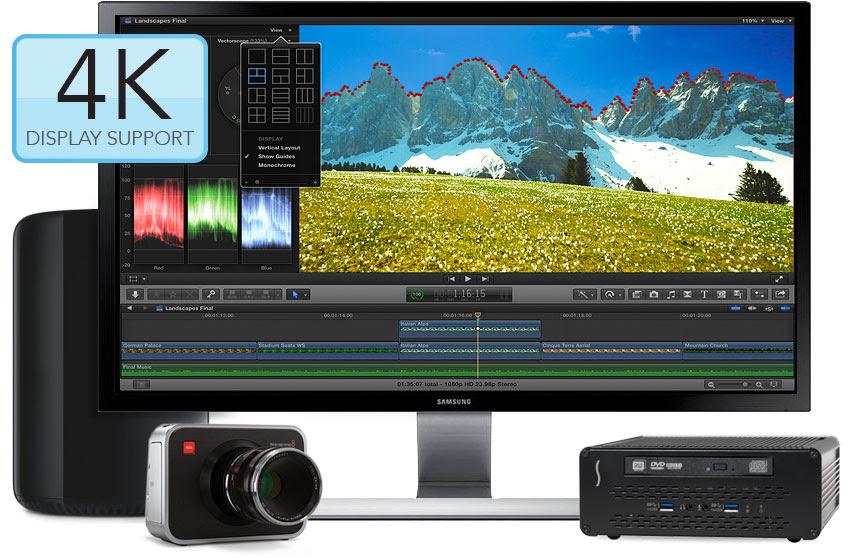 Echo 15+ con 4K monitor y periféricos