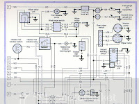 Land Rover Discovery 3 User Wiring Diagram