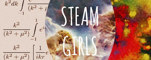 STEAM Girls | Girl Museum